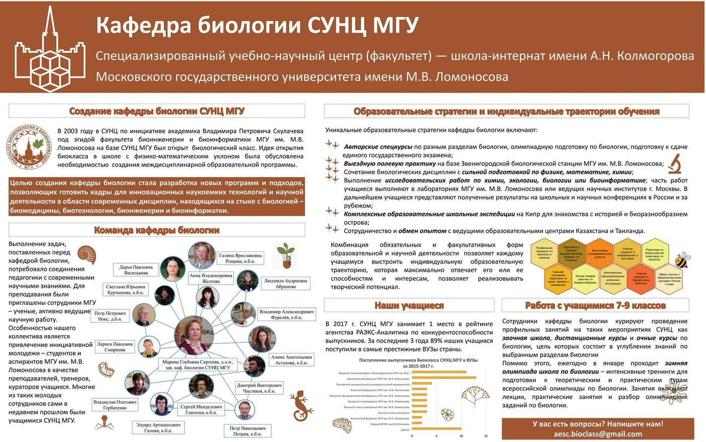 Кафедра биологии СУНЦ МГУ-min