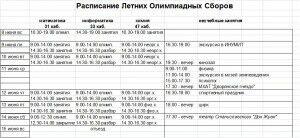Расписание ЛОС 2014
