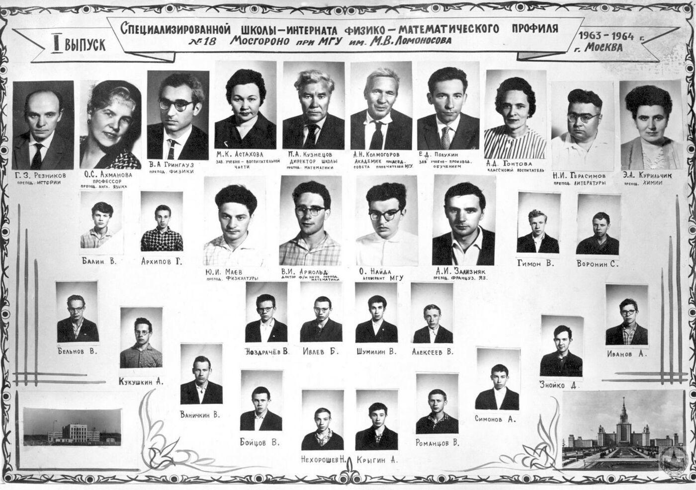 sunz-1964-vypusk