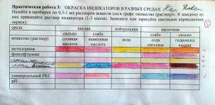 17-06 хим табличка 1
