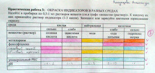 17-06 хим табличка 5