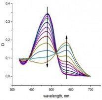 Сименидо спектр