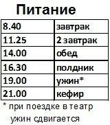 расписание питание