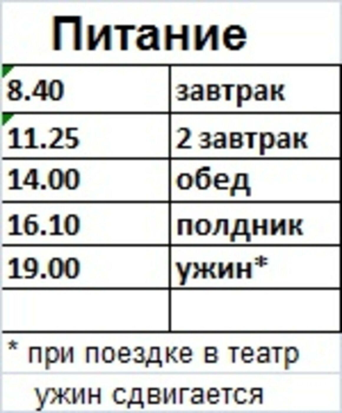 расписание питания
